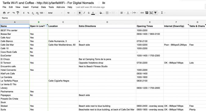 tarifa for digital-nomads